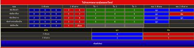 เปิดบริการโปรแกรมโกงหวยหุ้นออนไลน์ฟรีไม่มีเงื่อนไข casinobet168.com