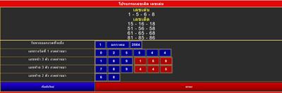เปิดบริการโปรแกรมเลขเด็ดเลขเด่น ฟรีไม่มีเงื่อนไข casinobet168.com